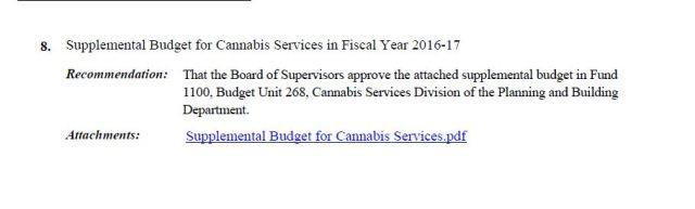 cannabis-division